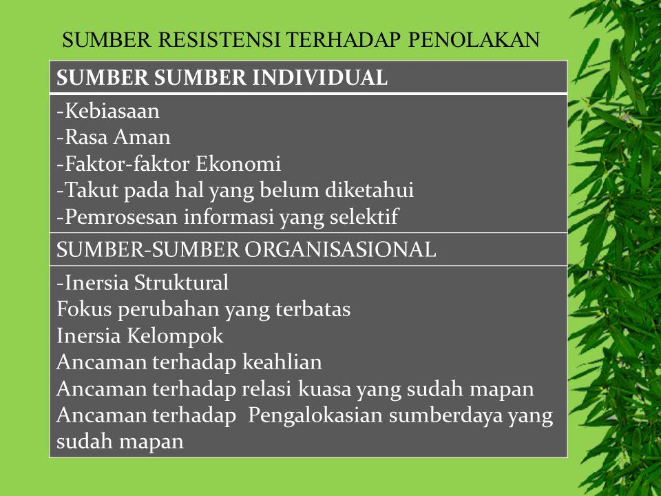 SUMBER RESISTENSI TERHADAP PENOLAKAN