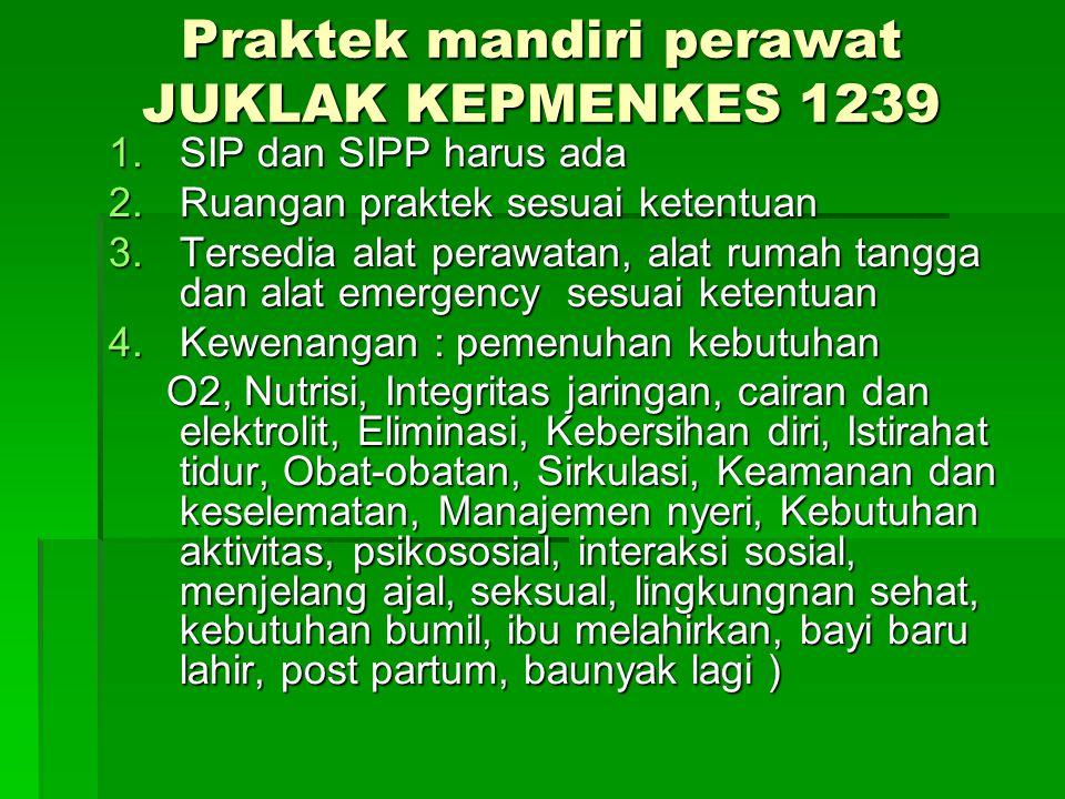 Praktek mandiri perawat JUKLAK KEPMENKES 1239