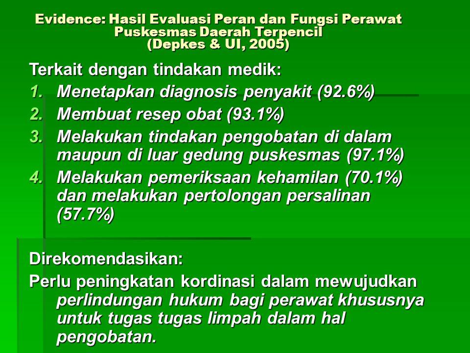 Terkait dengan tindakan medik: Menetapkan diagnosis penyakit (92.6%)