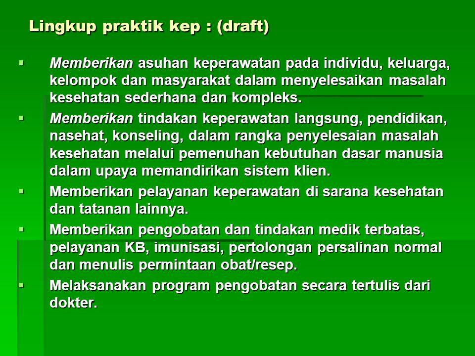 Lingkup praktik kep : (draft)