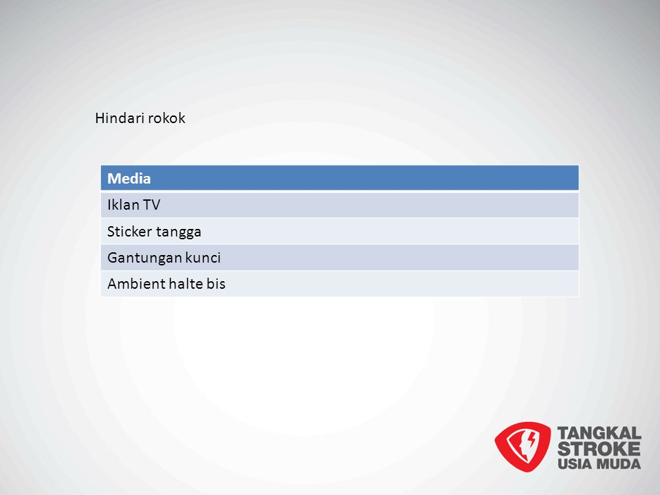 Hindari rokok Media Iklan TV Sticker tangga Gantungan kunci Ambient halte bis