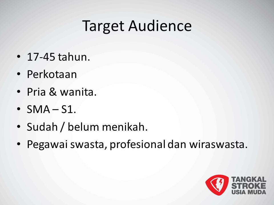Target Audience 17-45 tahun. Perkotaan Pria & wanita. SMA – S1.