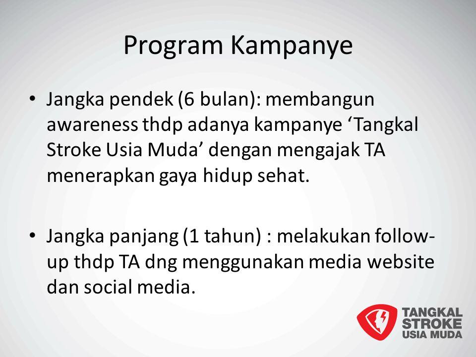 Program Kampanye
