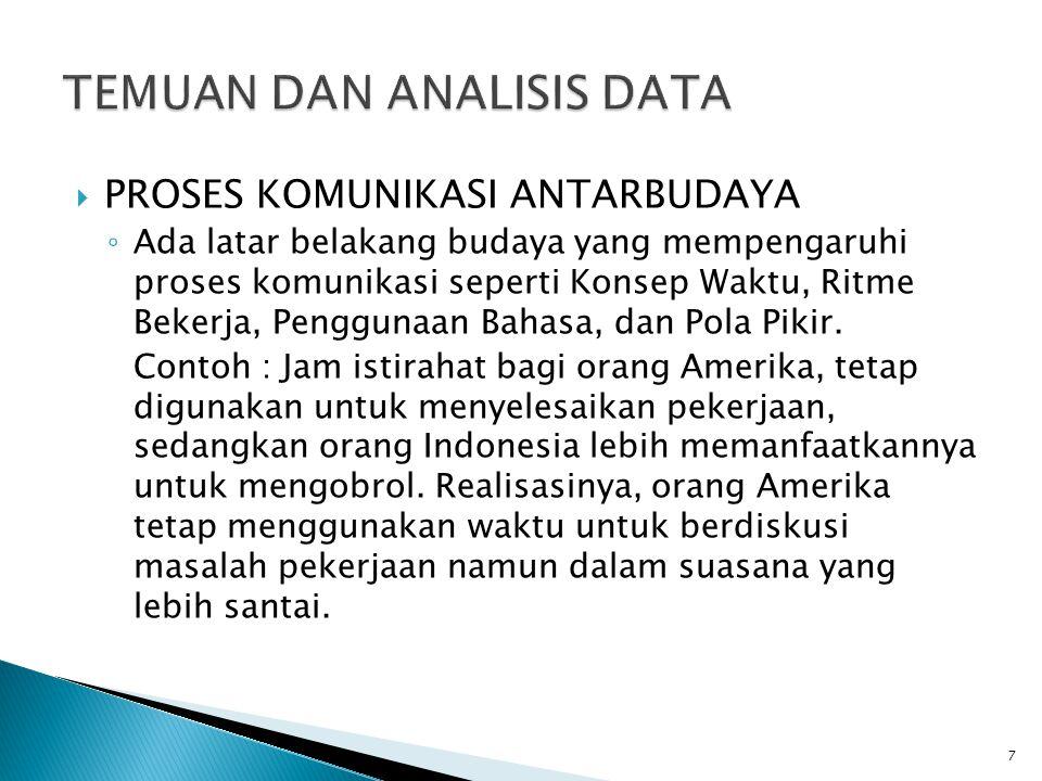 TEMUAN DAN ANALISIS DATA