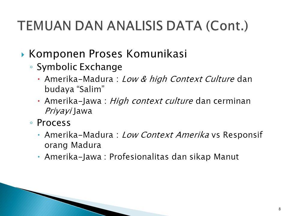 TEMUAN DAN ANALISIS DATA (Cont.)