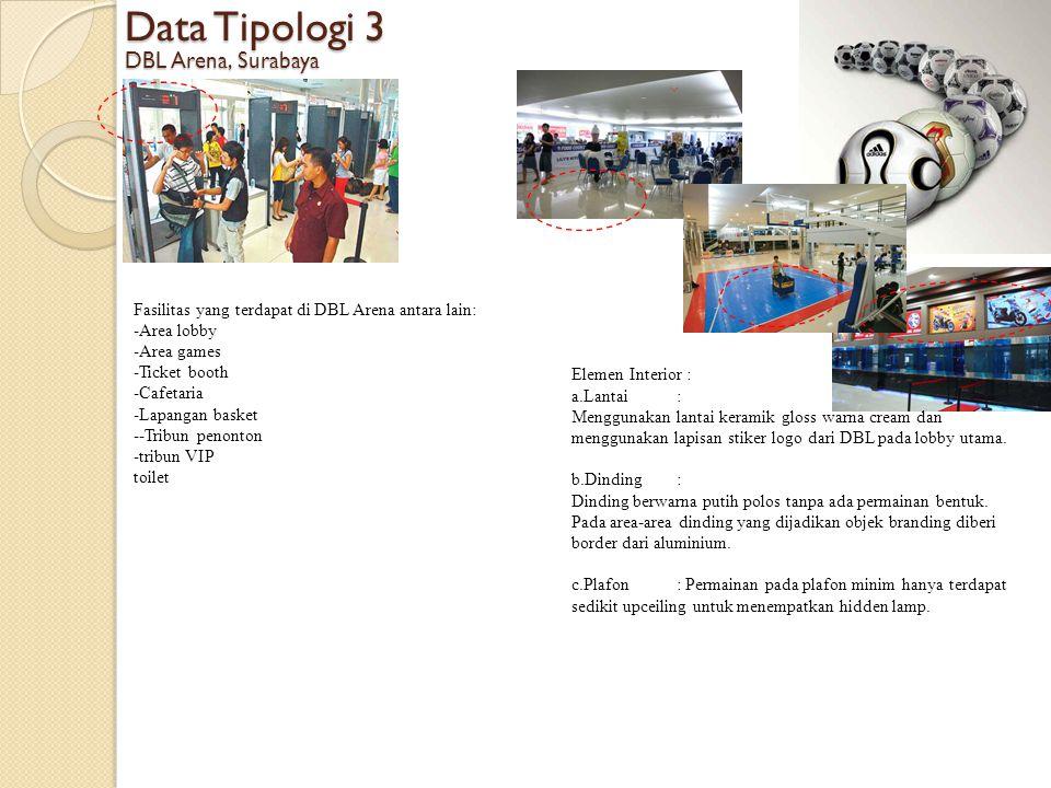 Data Tipologi 3 DBL Arena, Surabaya