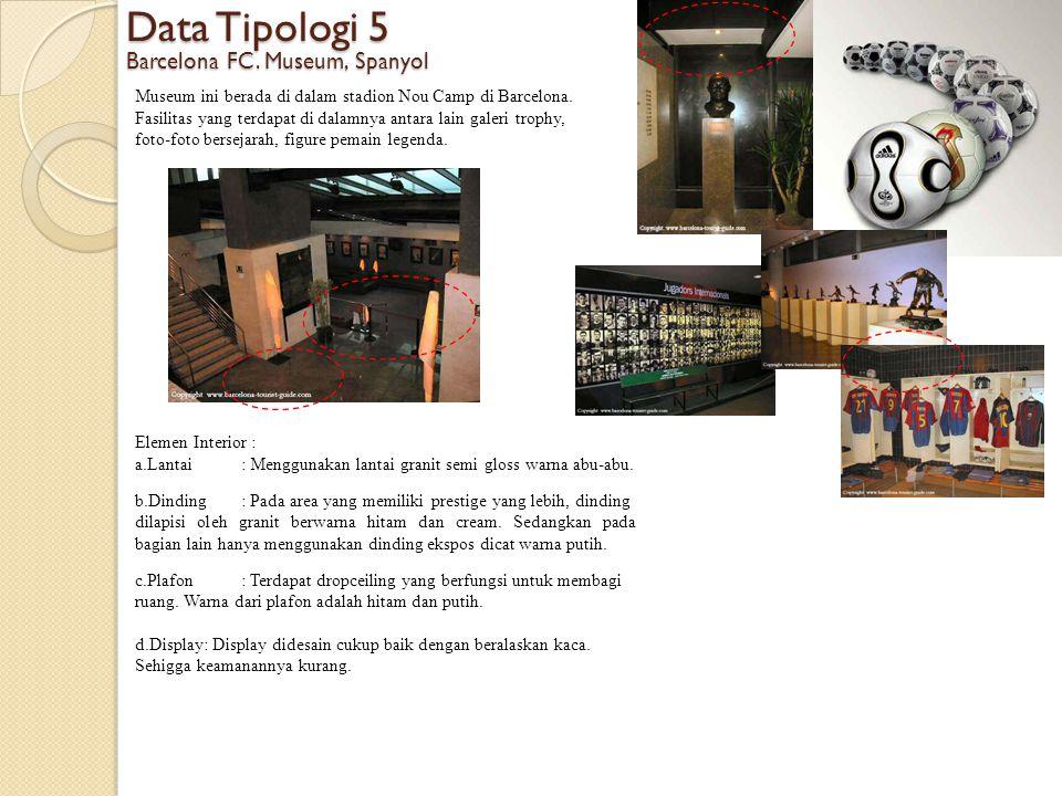 Data Tipologi 5 Barcelona FC. Museum, Spanyol