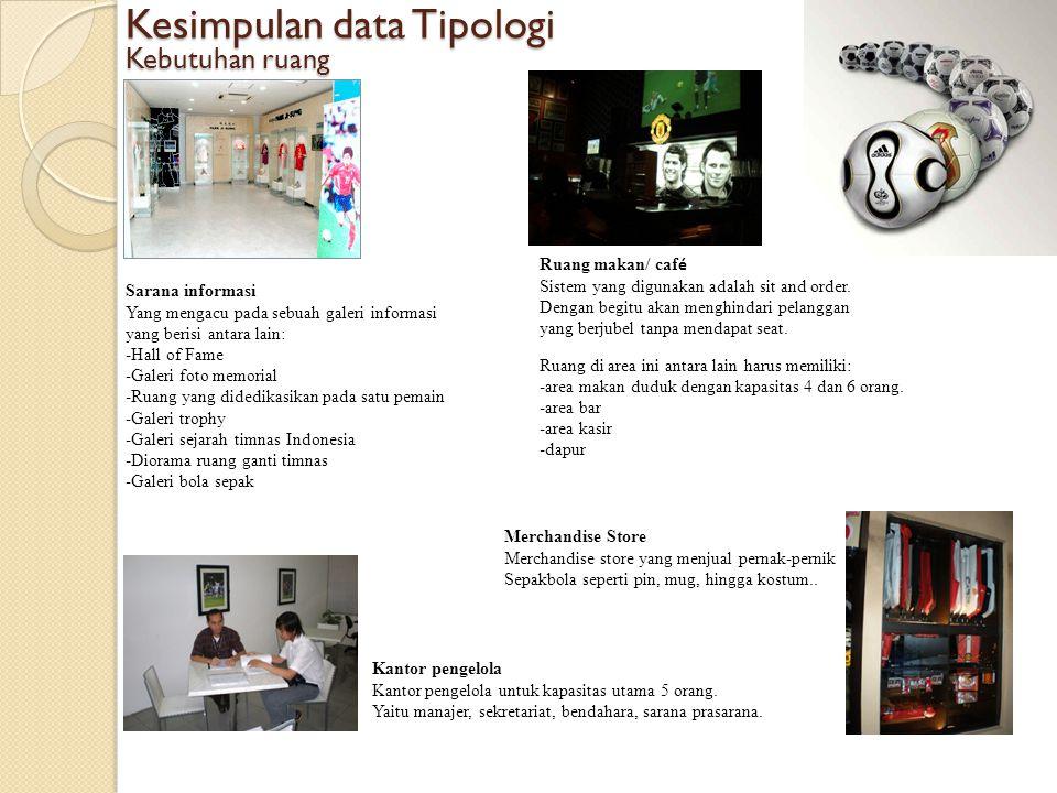 Kesimpulan data Tipologi