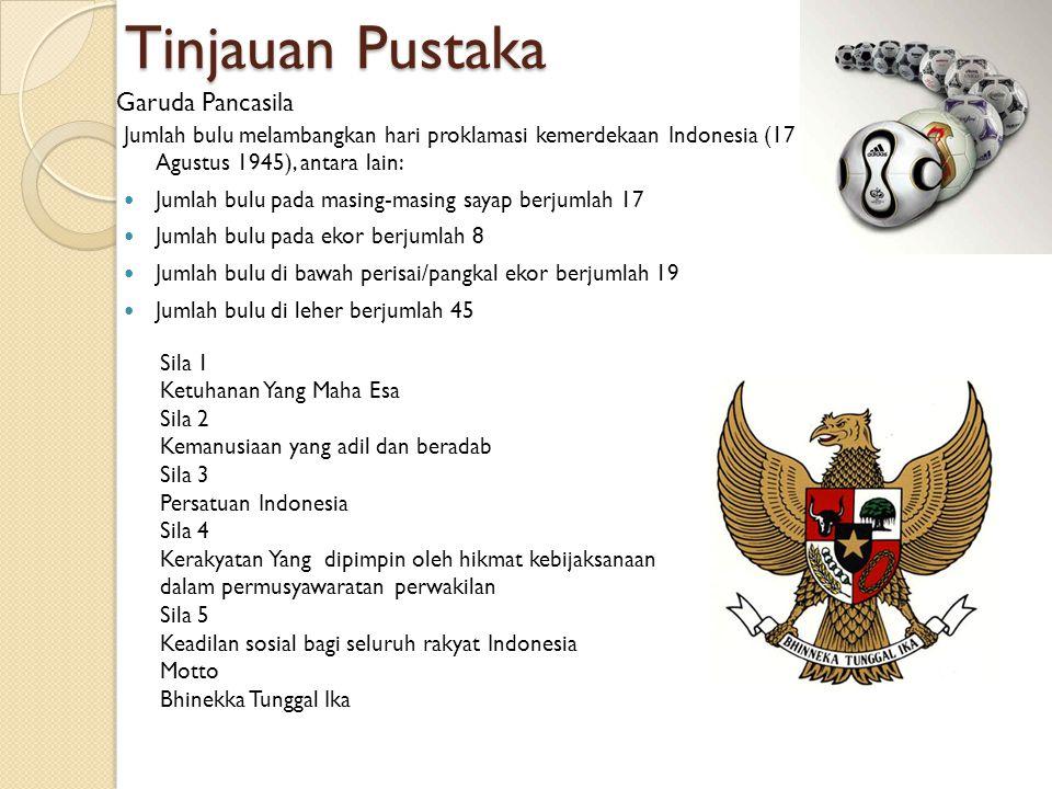 Tinjauan Pustaka Garuda Pancasila