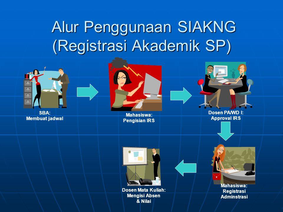 Alur Penggunaan SIAKNG (Registrasi Akademik SP)