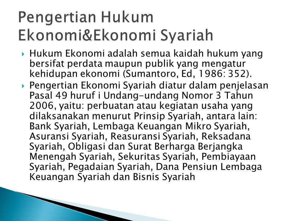 Pengertian Hukum Ekonomi&Ekonomi Syariah
