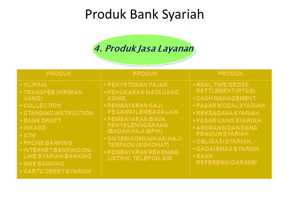 Produk Bank Syariah 4. Produk Jasa Layanan PRODUK KLIRING