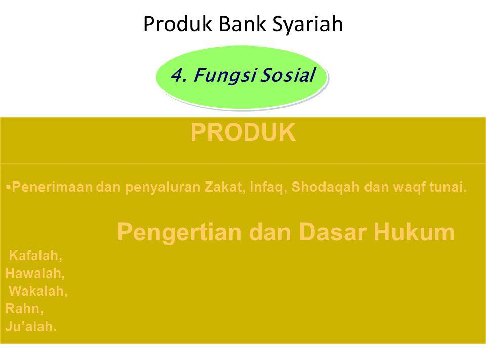 Produk Bank Syariah PRODUK 4. Fungsi Sosial