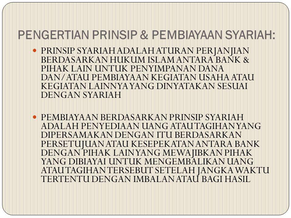 PENGERTIAN PRINSIP & PEMBIAYAAN SYARIAH: