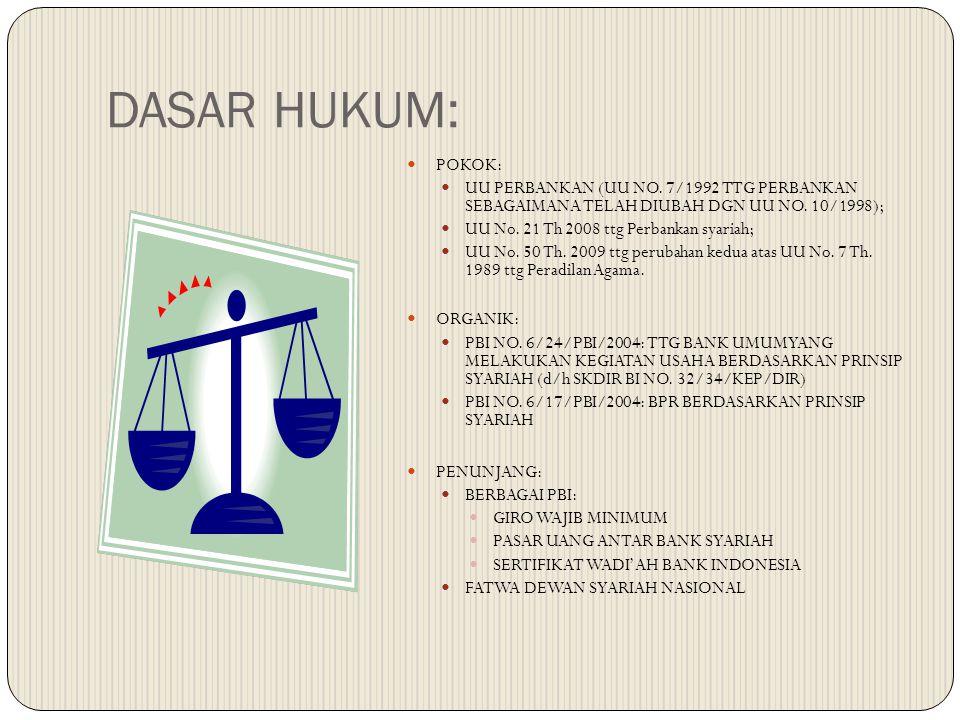 DASAR HUKUM: POKOK: UU PERBANKAN (UU NO. 7/1992 TTG PERBANKAN SEBAGAIMANA TELAH DIUBAH DGN UU NO. 10/1998);