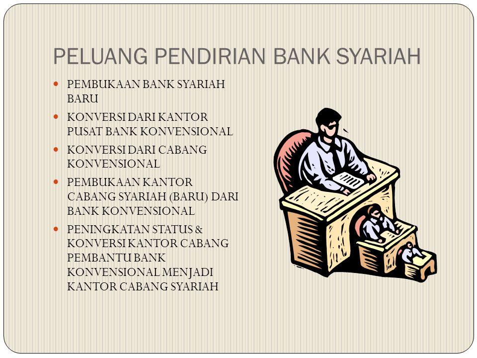 PELUANG PENDIRIAN BANK SYARIAH