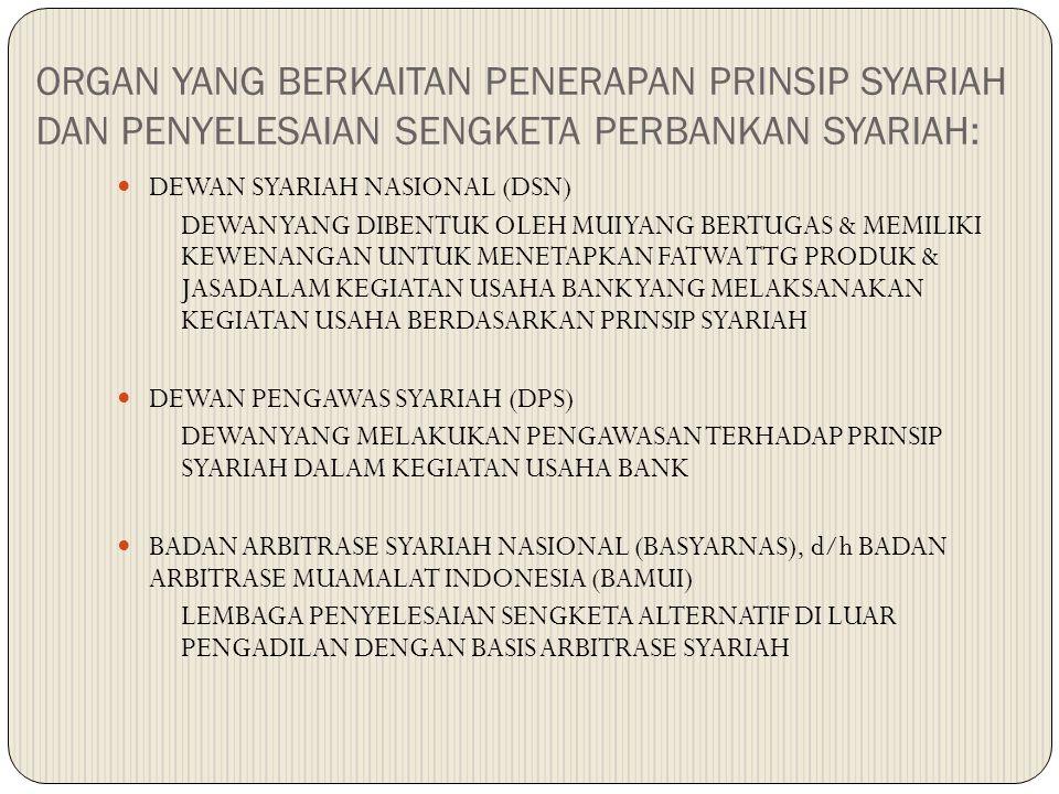 ORGAN YANG BERKAITAN PENERAPAN PRINSIP SYARIAH DAN PENYELESAIAN SENGKETA PERBANKAN SYARIAH: