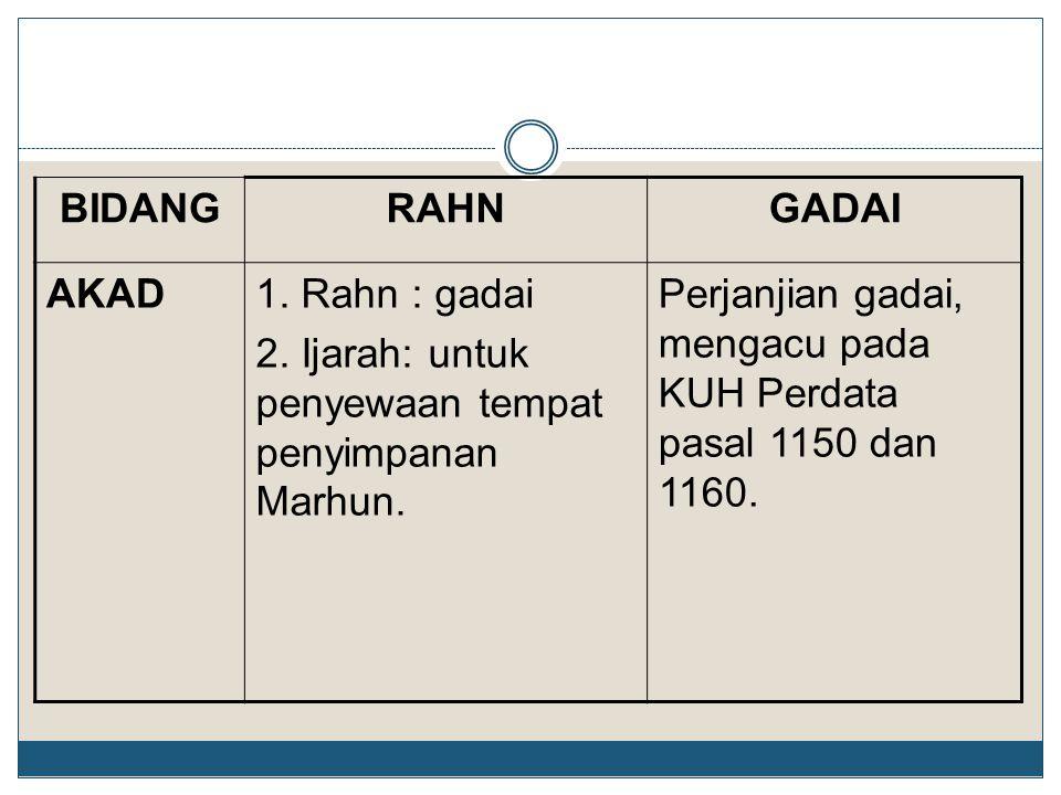 GADAI RAHN. BIDANG. Perjanjian gadai, mengacu pada KUH Perdata pasal 1150 dan 1160. 1. Rahn : gadai.