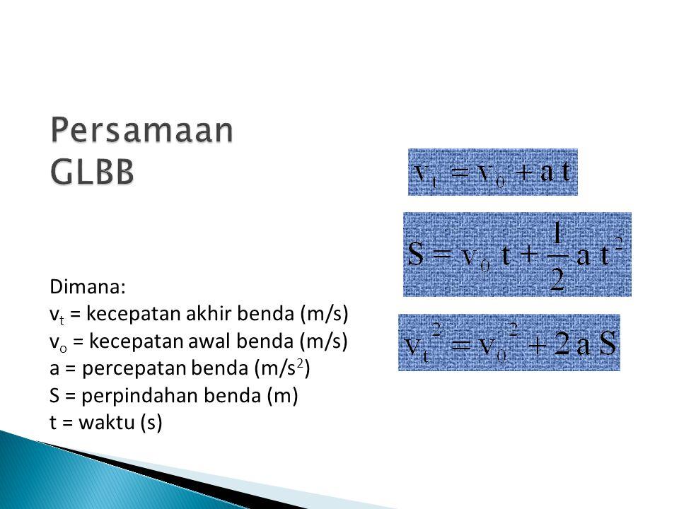 Persamaan GLBB Dimana: vt = kecepatan akhir benda (m/s)