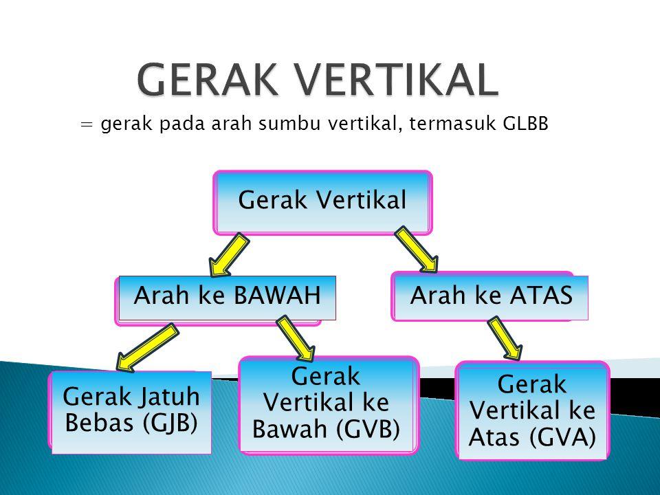 = gerak pada arah sumbu vertikal, termasuk GLBB