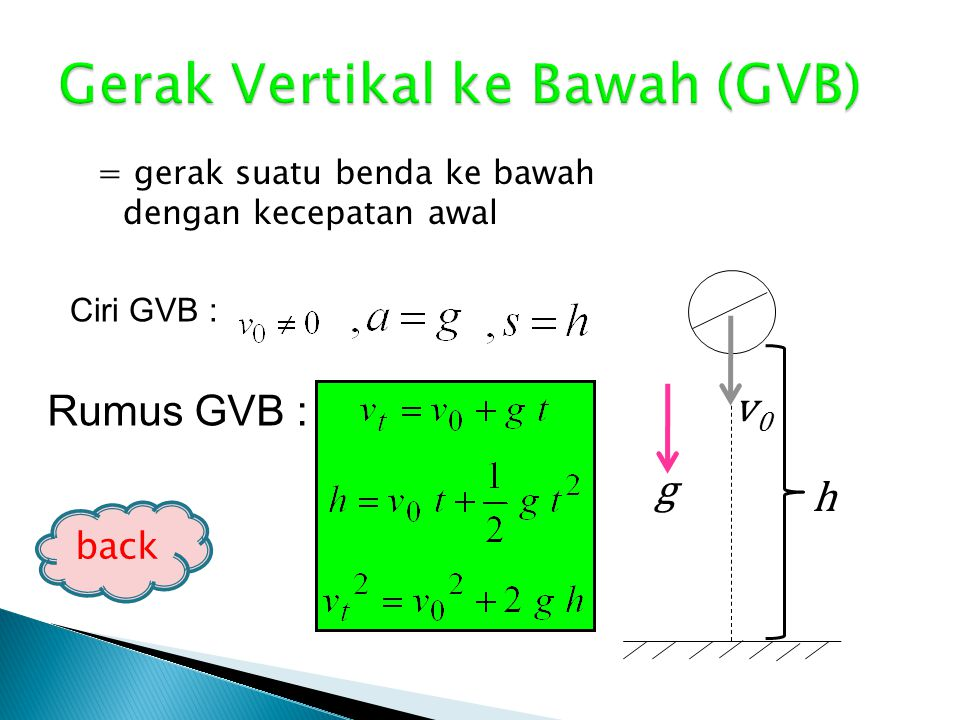 Gerak Vertikal ke Bawah (GVB)
