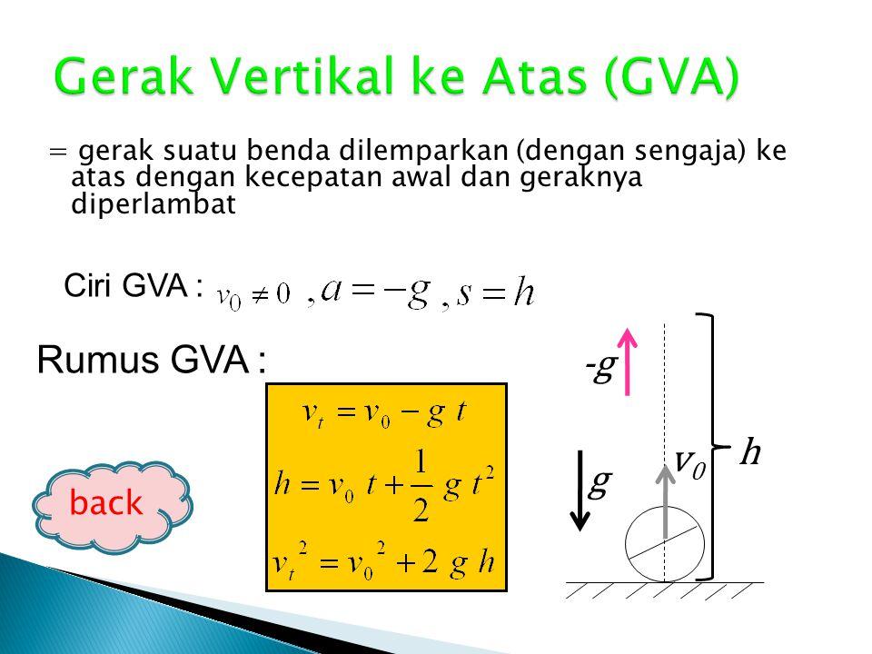 Gerak Vertikal ke Atas (GVA)