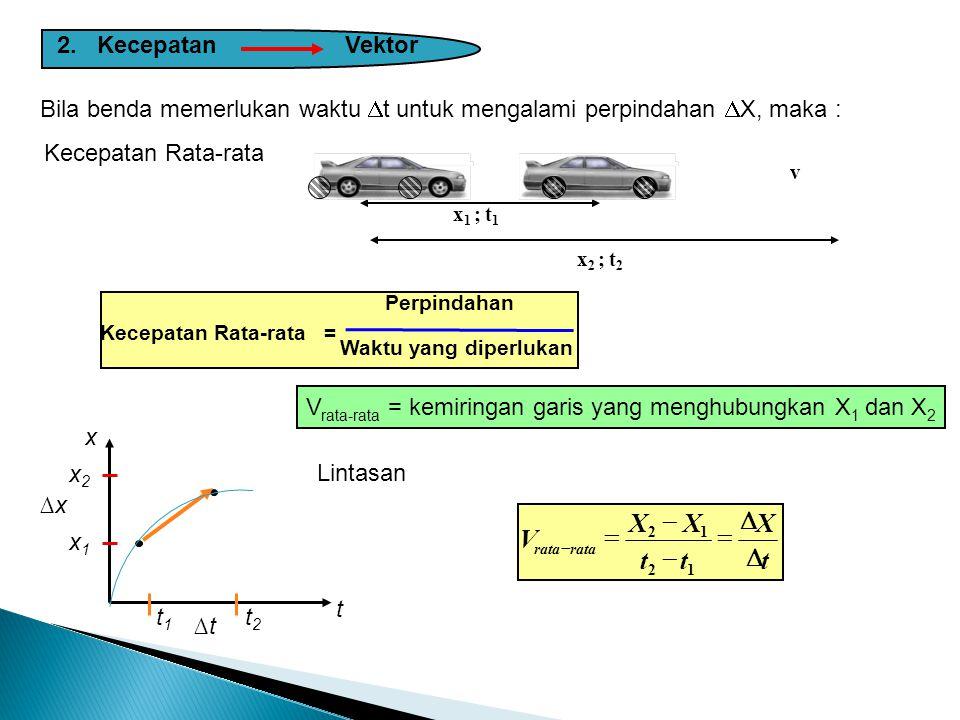 t X V D = - 2. Kecepatan Vektor