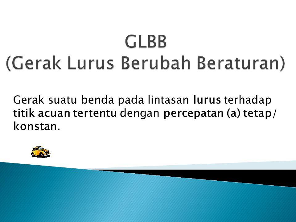 GLBB (Gerak Lurus Berubah Beraturan)