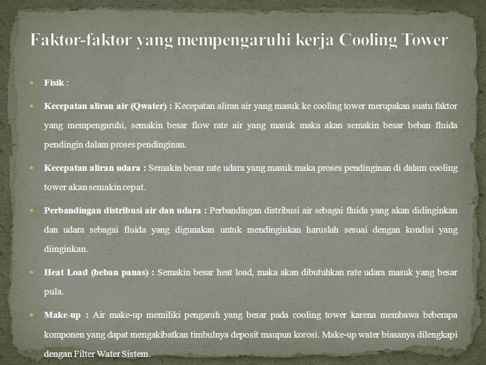 Faktor-faktor yang mempengaruhi kerja Cooling Tower