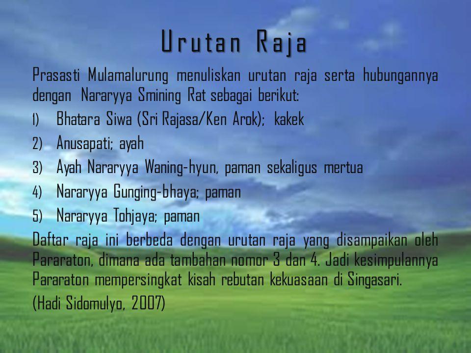 Urutan Raja Prasasti Mulamalurung menuliskan urutan raja serta hubungannya dengan Nararyya Smining Rat sebagai berikut: