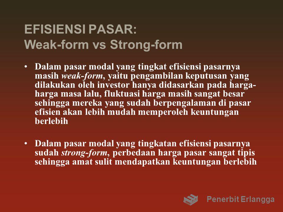 EFISIENSI PASAR: Weak-form vs Strong-form