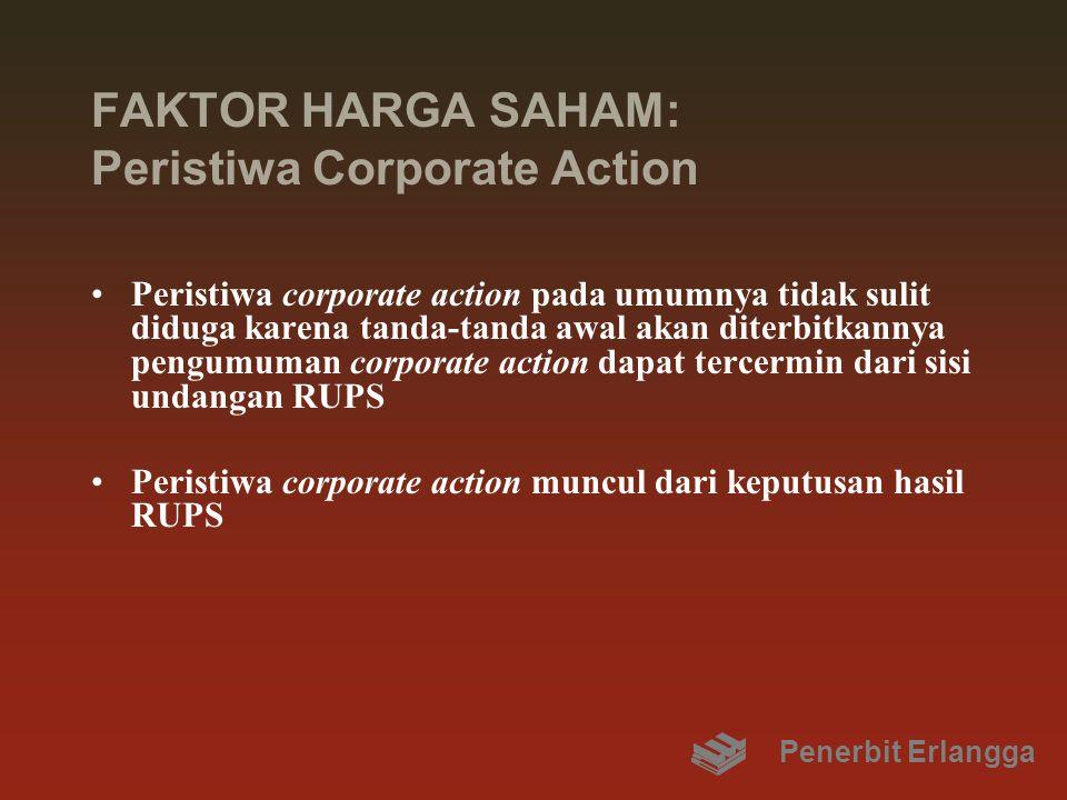 FAKTOR HARGA SAHAM: Peristiwa Corporate Action