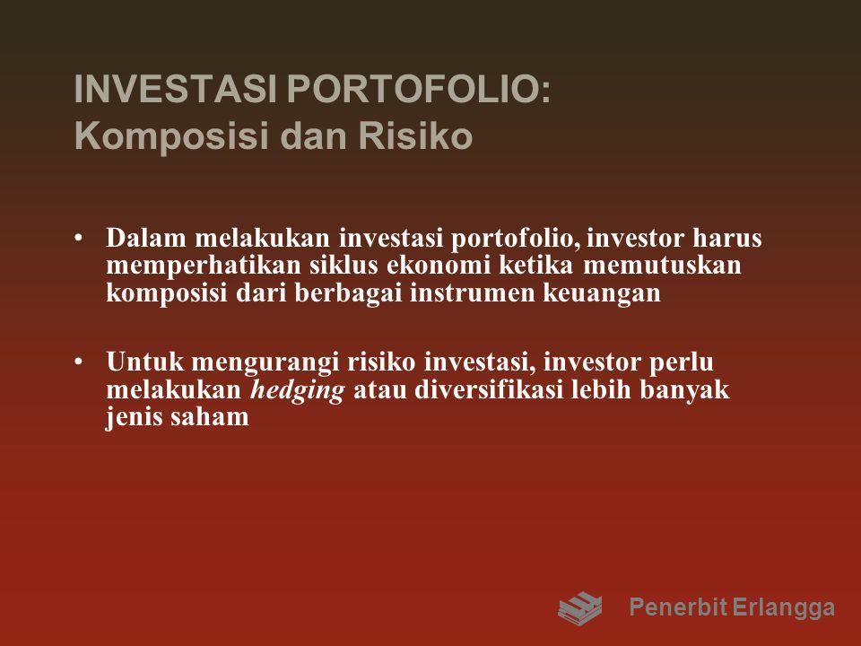 INVESTASI PORTOFOLIO: Komposisi dan Risiko