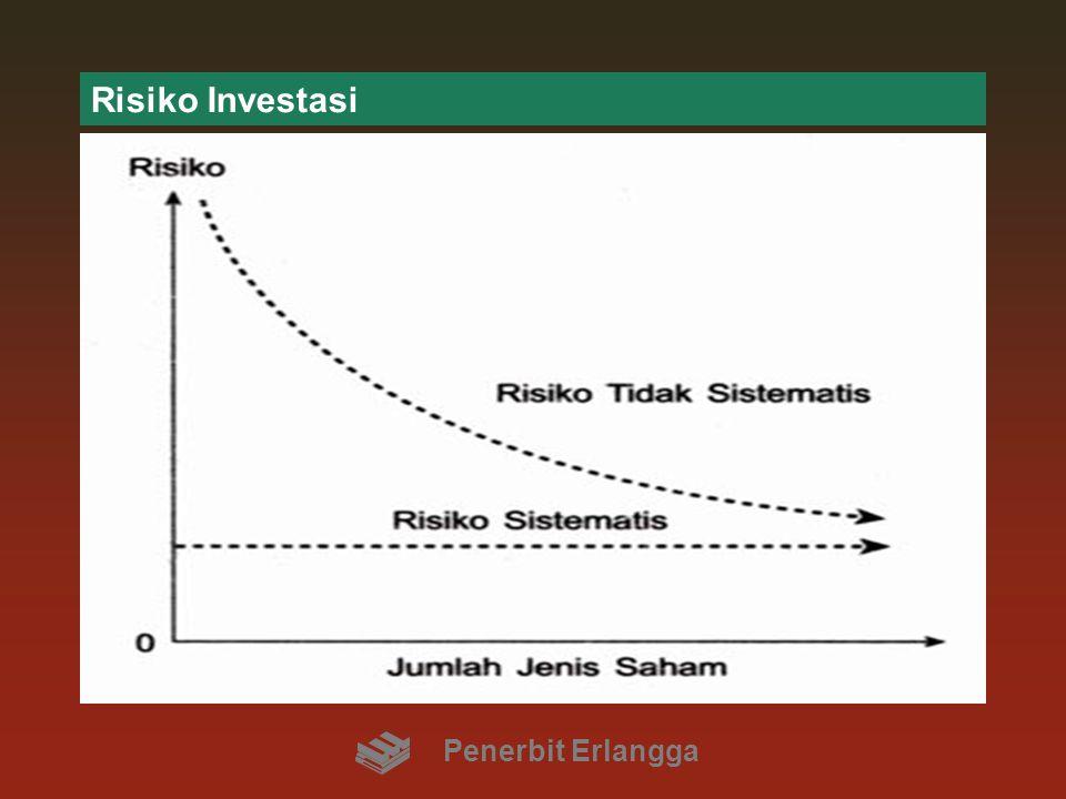 Risiko Investasi Penerbit Erlangga