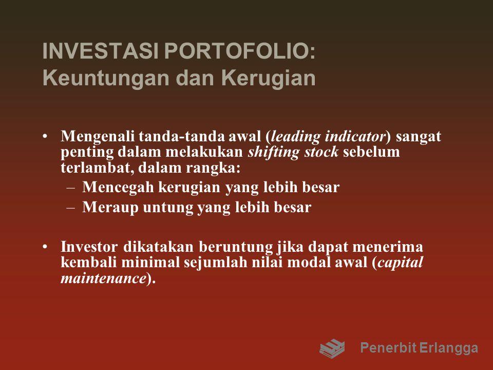 INVESTASI PORTOFOLIO: Keuntungan dan Kerugian