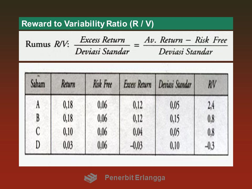 Reward to Variability Ratio (R / V)