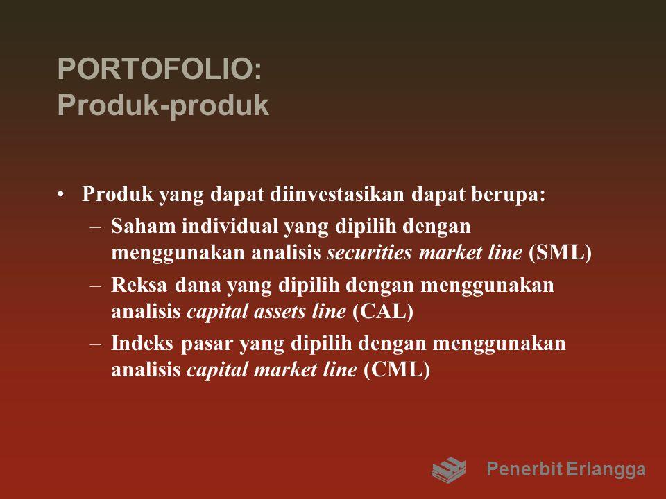 PORTOFOLIO: Produk-produk