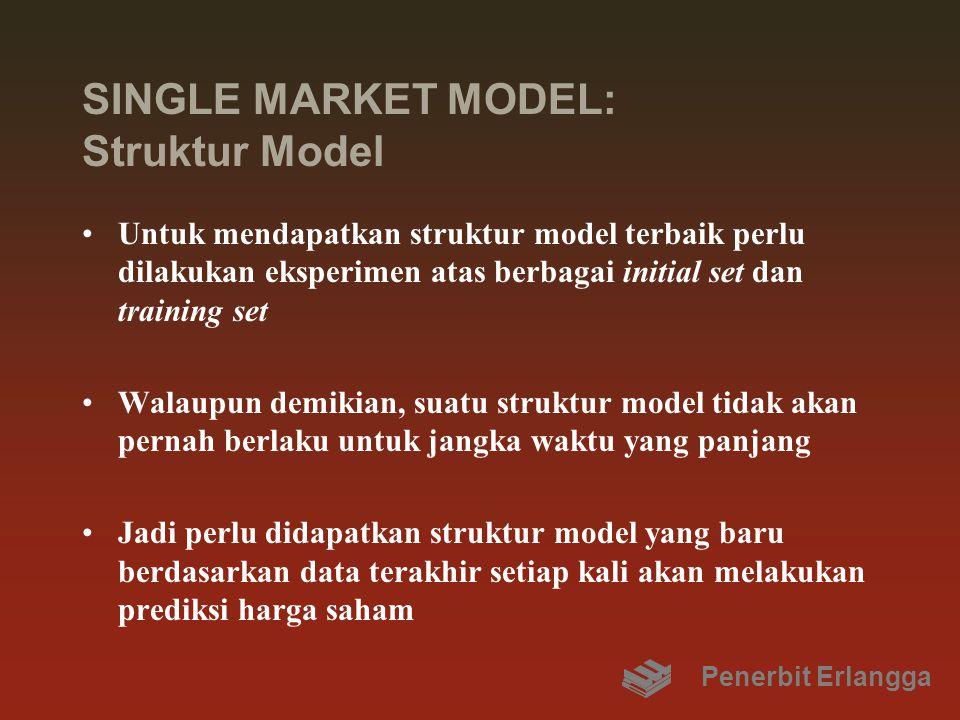 SINGLE MARKET MODEL: Struktur Model