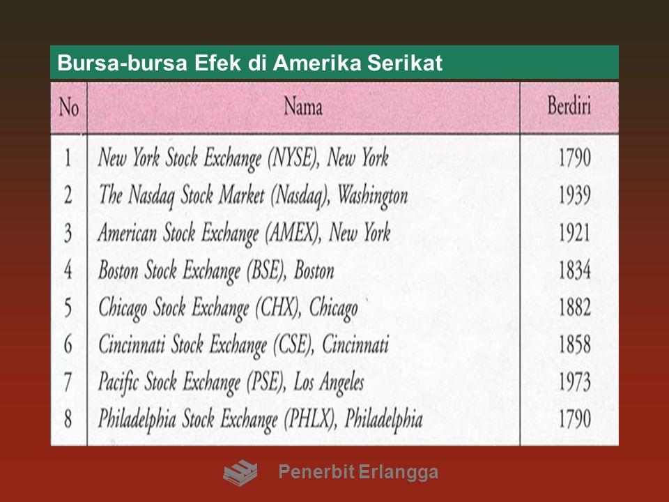 Bursa-bursa Efek di Amerika Serikat
