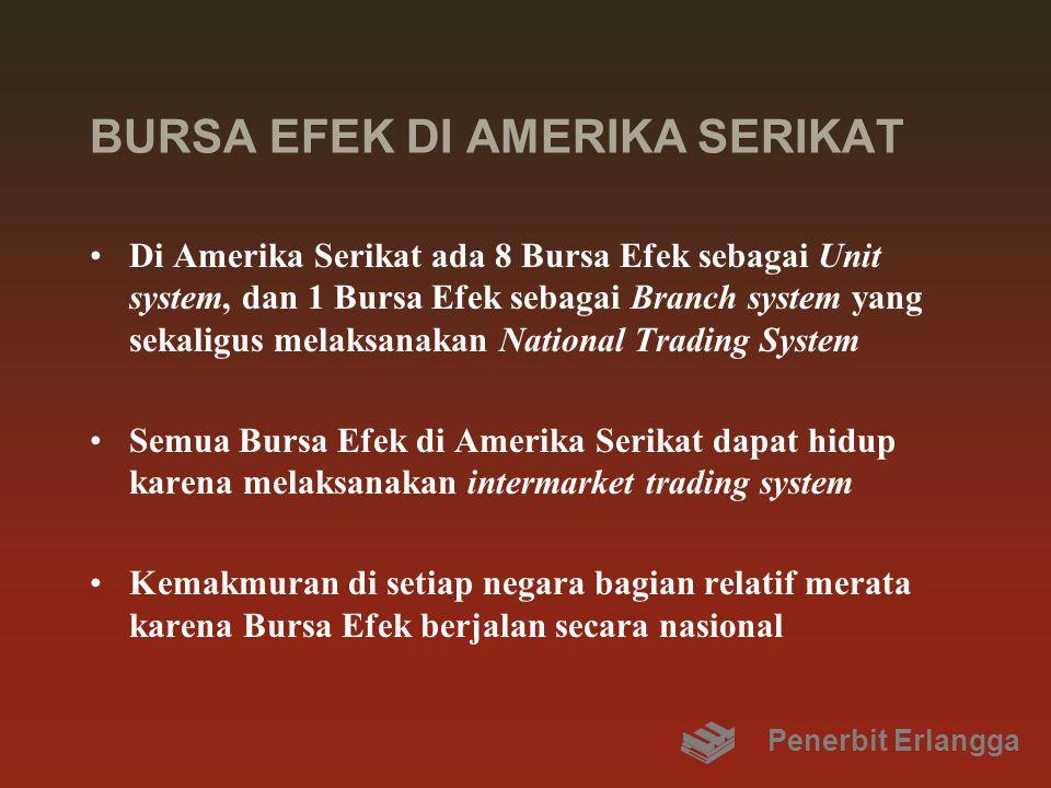 BURSA EFEK DI AMERIKA SERIKAT