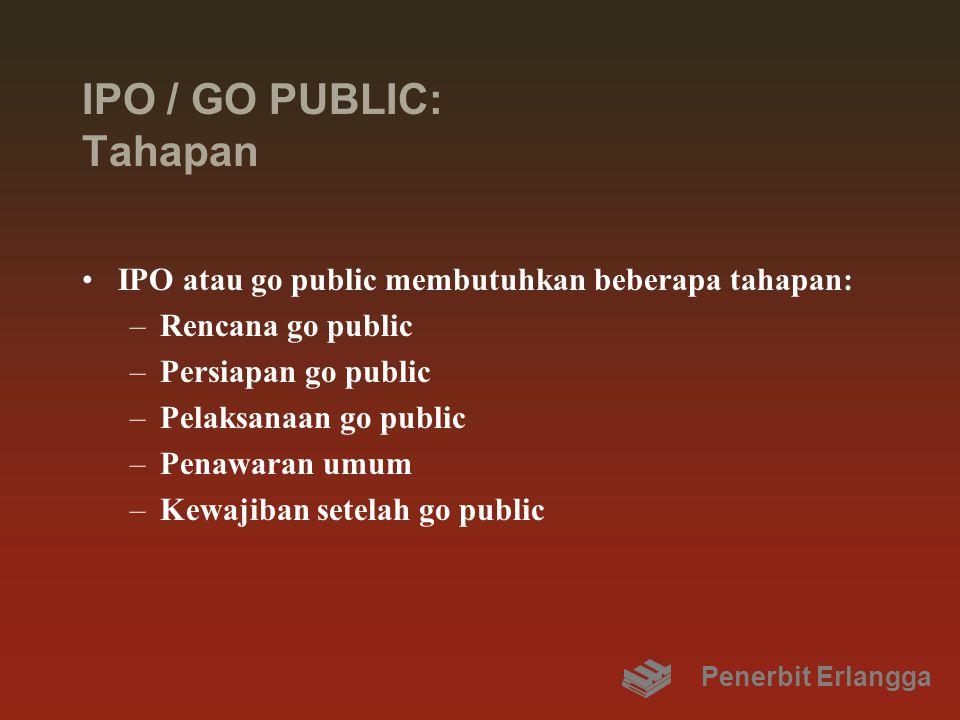 IPO / GO PUBLIC: Tahapan