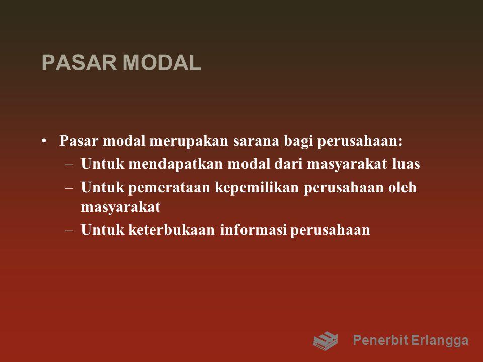 PASAR MODAL Pasar modal merupakan sarana bagi perusahaan: