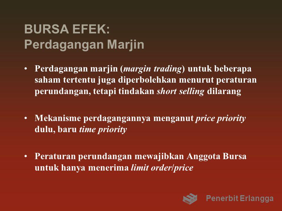 BURSA EFEK: Perdagangan Marjin