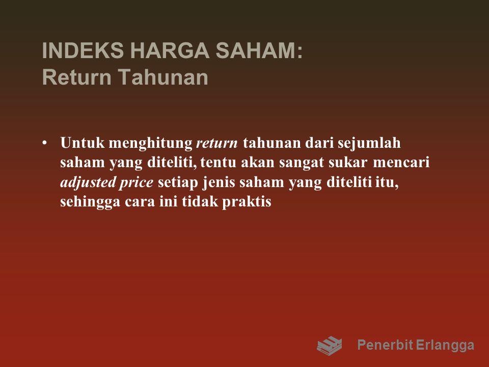INDEKS HARGA SAHAM: Return Tahunan