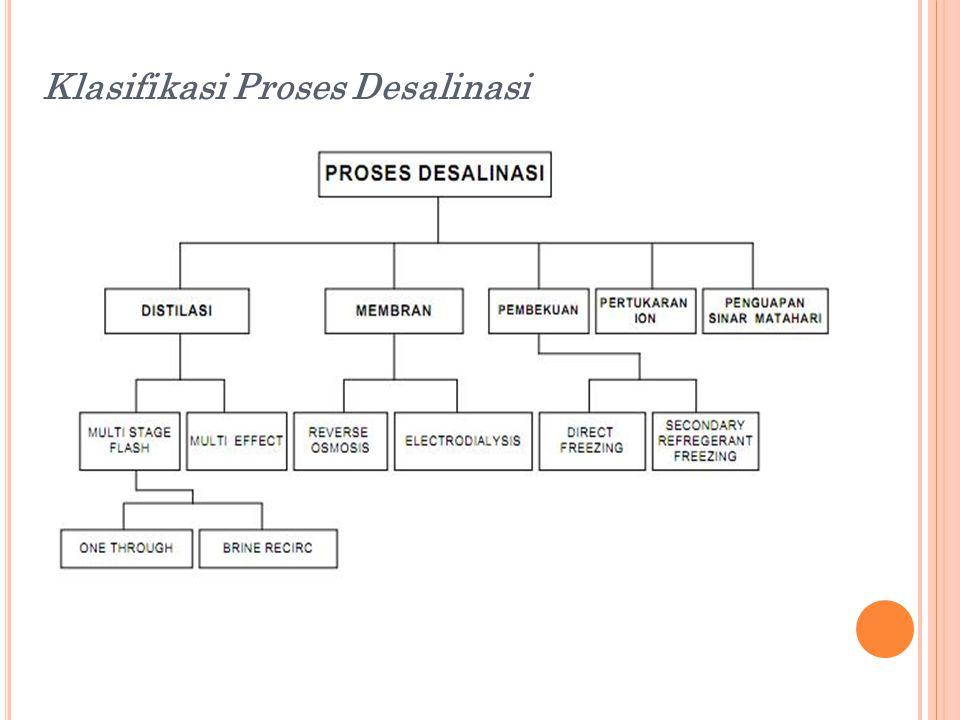 Klasifikasi Proses Desalinasi