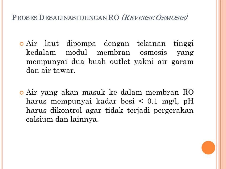 Proses Desalinasi dengan RO (Reverse Osmosis)