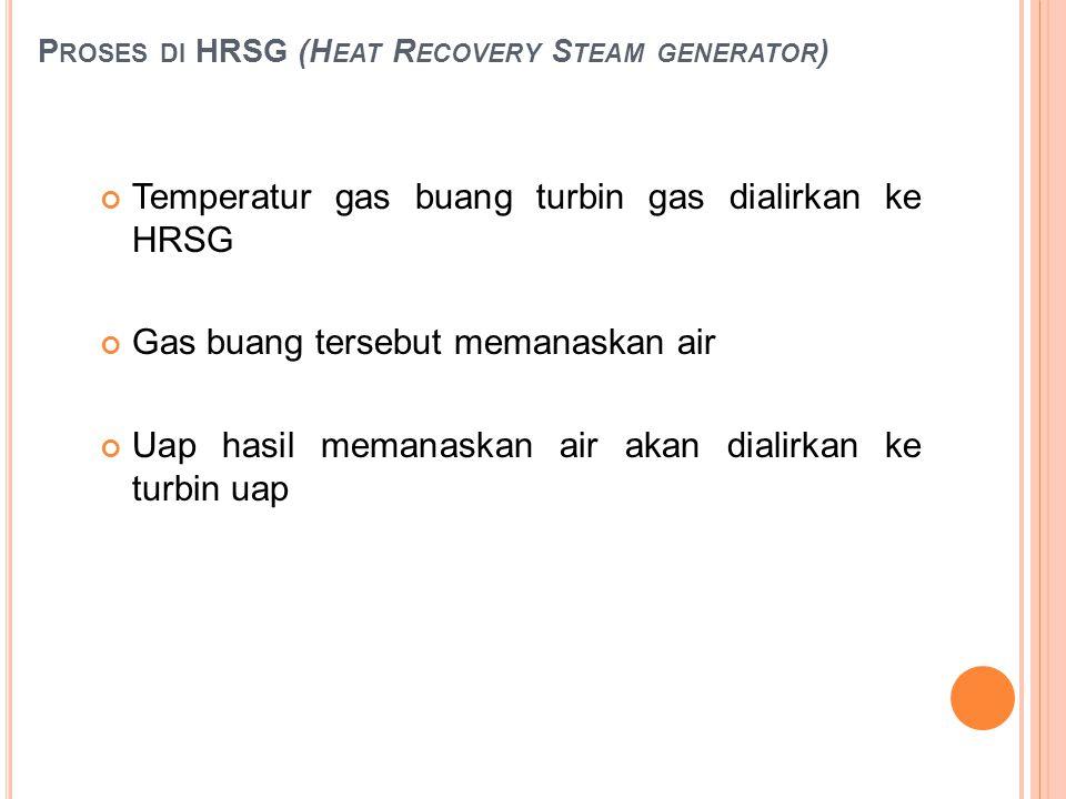 Proses di HRSG (Heat Recovery Steam generator)