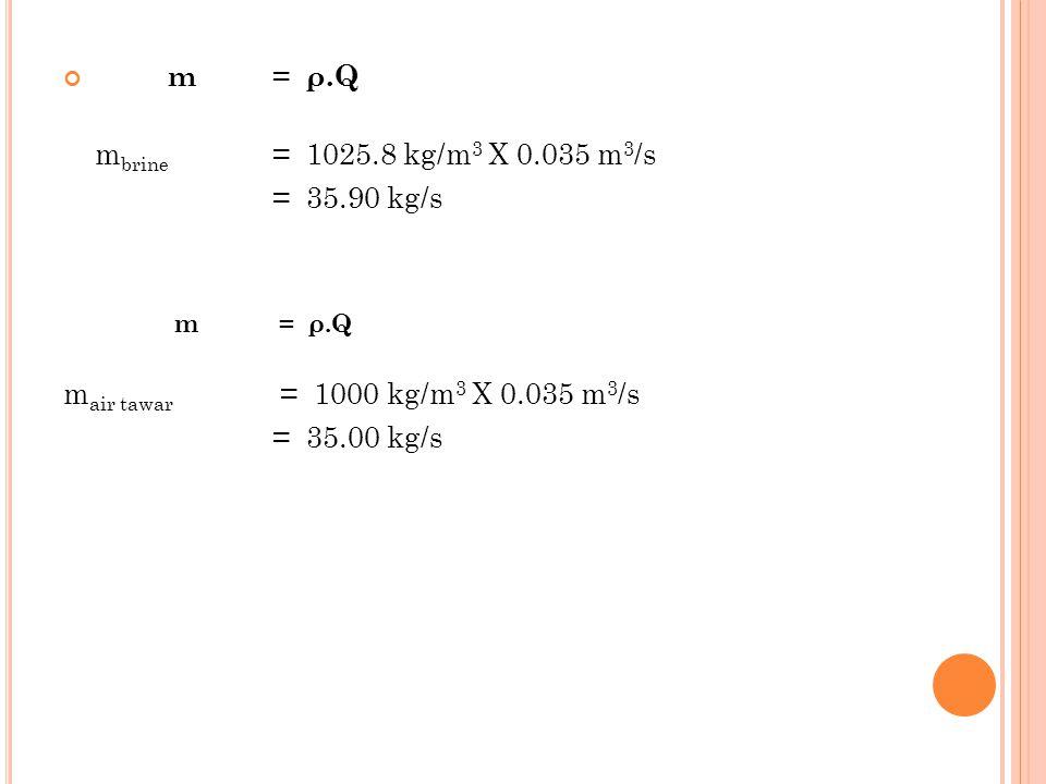 m = ρ.Q mbrine = 1025.8 kg/m3 X 0.035 m3/s = 35.90 kg/s