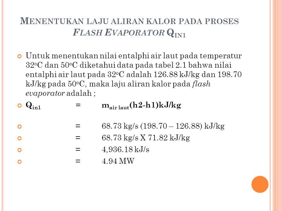 Menentukan laju aliran kalor pada proses Flash Evaporator Qin1