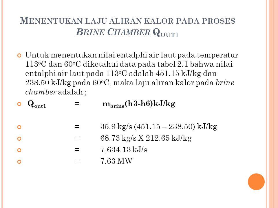 Menentukan laju aliran kalor pada proses Brine Chamber Qout1